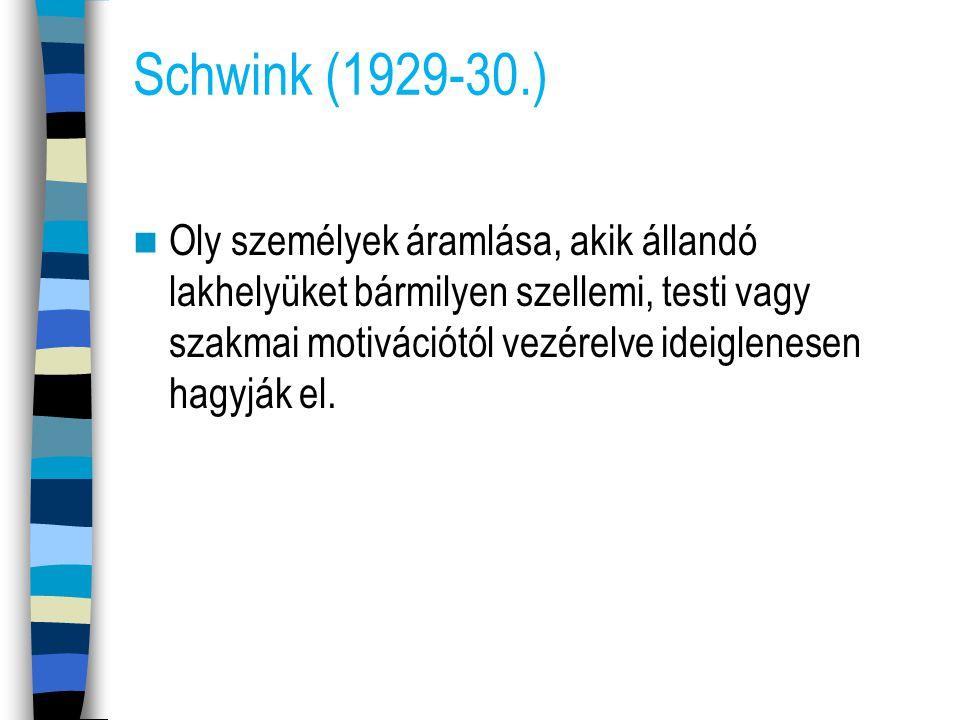 Schwink (1929-30.) Oly személyek áramlása, akik állandó lakhelyüket bármilyen szellemi, testi vagy szakmai motivációtól vezérelve ideiglenesen hagyják