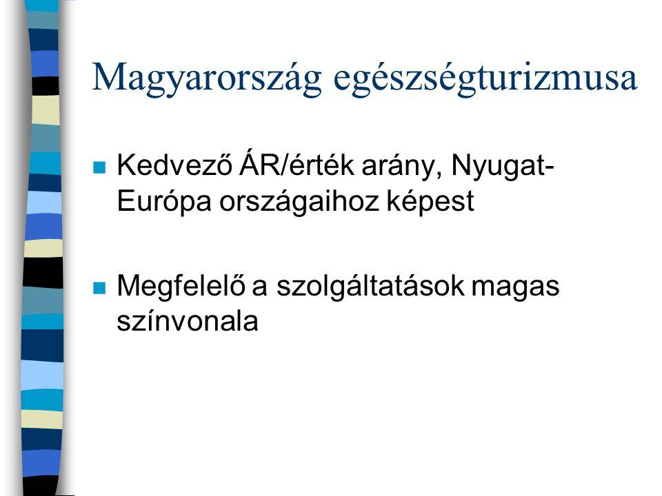 Magyarország egészségturizmusa n Kedvező ÁR/érték arány, Nyugat- Európa országaihoz képest n Megfelelő a szolgáltatások magas színvonala