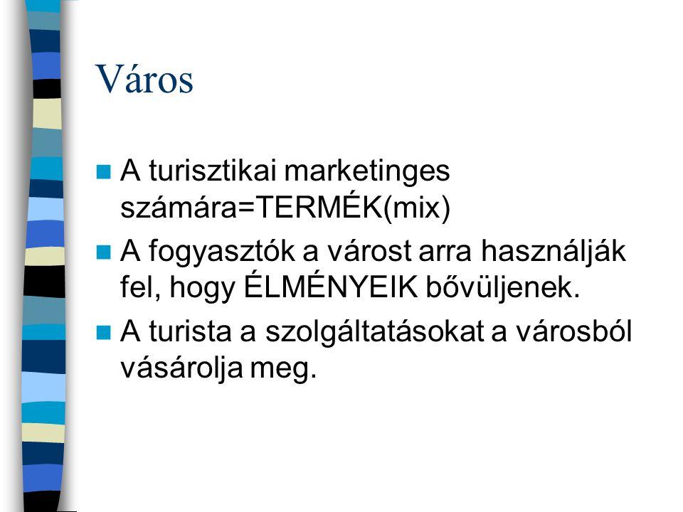 Város A turisztikai marketinges számára=TERMÉK(mix) A fogyasztók a várost arra használják fel, hogy ÉLMÉNYEIK bővüljenek.