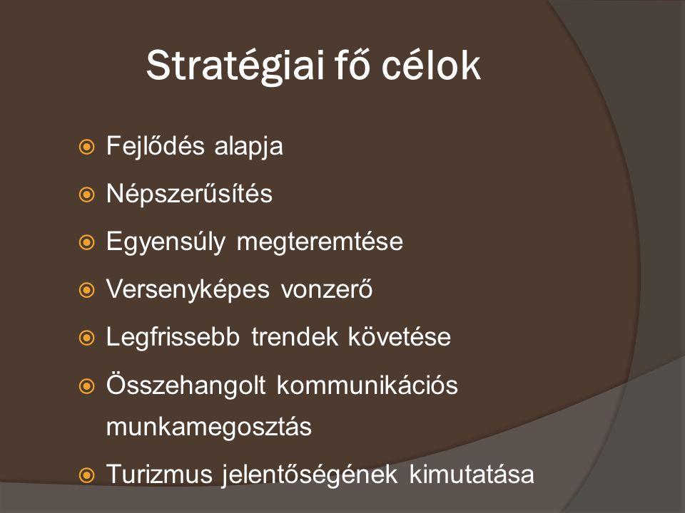 Stratégiai fő célok  Fejlődés alapja  Népszerűsítés  Egyensúly megteremtése  Versenyképes vonzerő  Legfrissebb trendek követése  Összehangolt ko