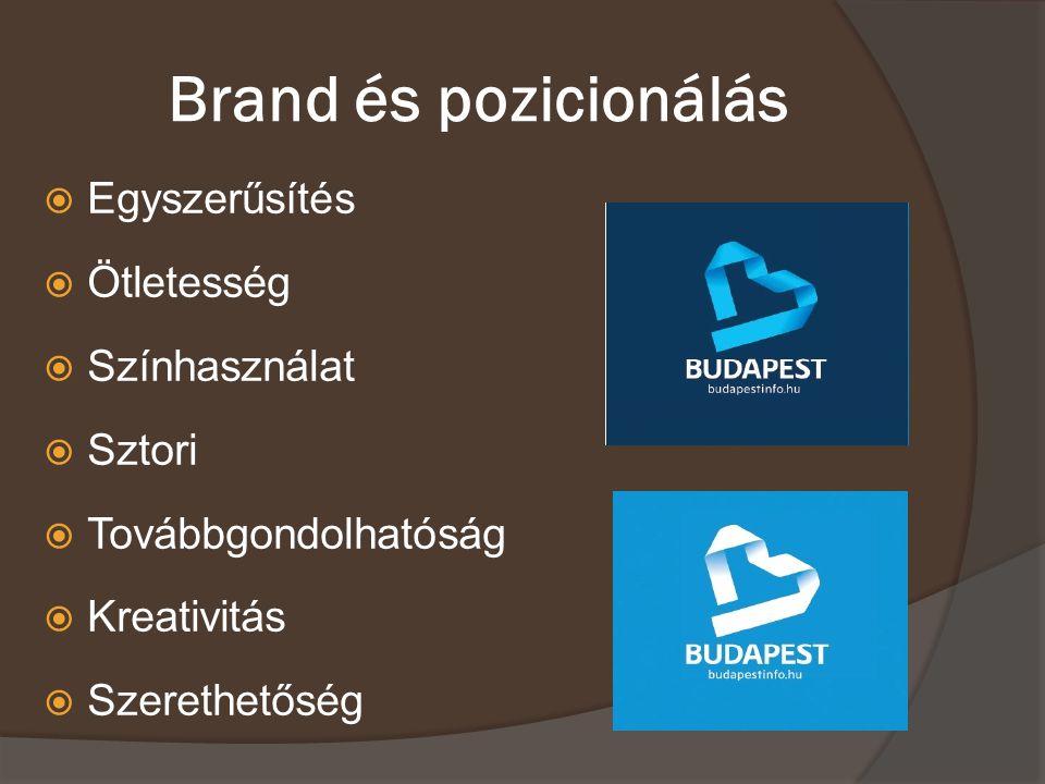 Brand és pozicionálás  Egyszerűsítés  Ötletesség  Színhasználat  Sztori  Továbbgondolhatóság  Kreativitás  Szerethetőség