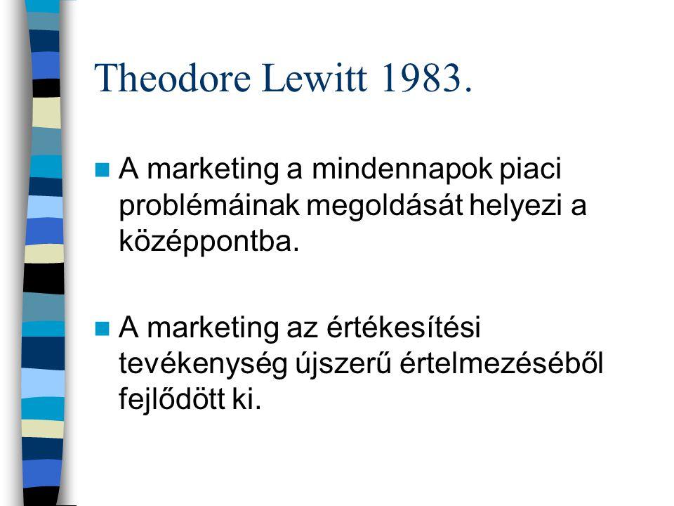 Theodore Lewitt 1983.