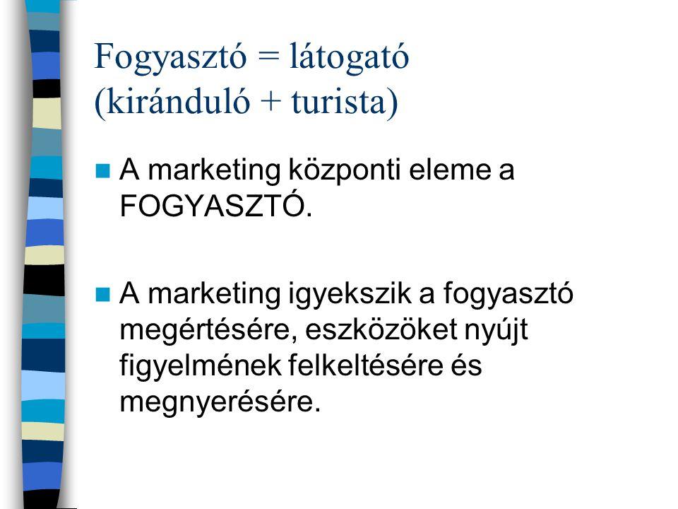 Fogyasztó = látogató (kiránduló + turista) A marketing központi eleme a FOGYASZTÓ.