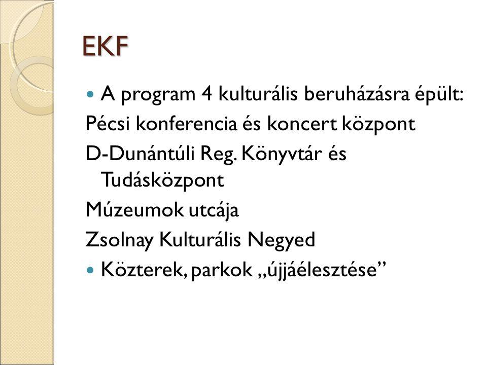 EKF A program 4 kulturális beruházásra épült: Pécsi konferencia és koncert központ D-Dunántúli Reg. Könyvtár és Tudásközpont Múzeumok utcája Zsolnay K
