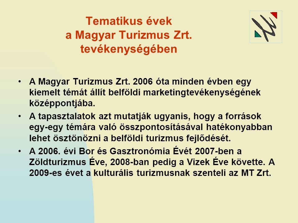 Tematikus évek a Magyar Turizmus Zrt. tevékenységében A Magyar Turizmus Zrt.