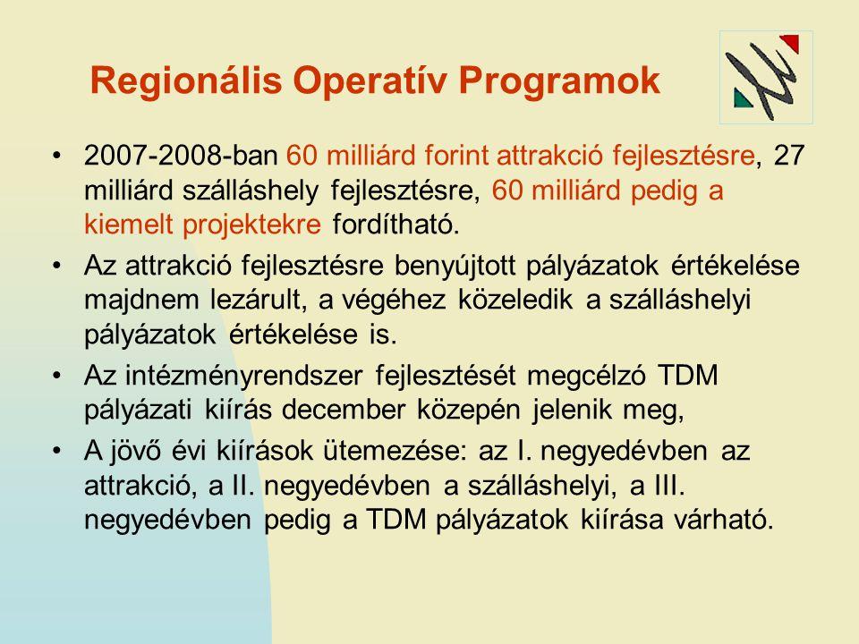 Regionális Operatív Programok 2007-2008-ban 60 milliárd forint attrakció fejlesztésre, 27 milliárd szálláshely fejlesztésre, 60 milliárd pedig a kiemelt projektekre fordítható.