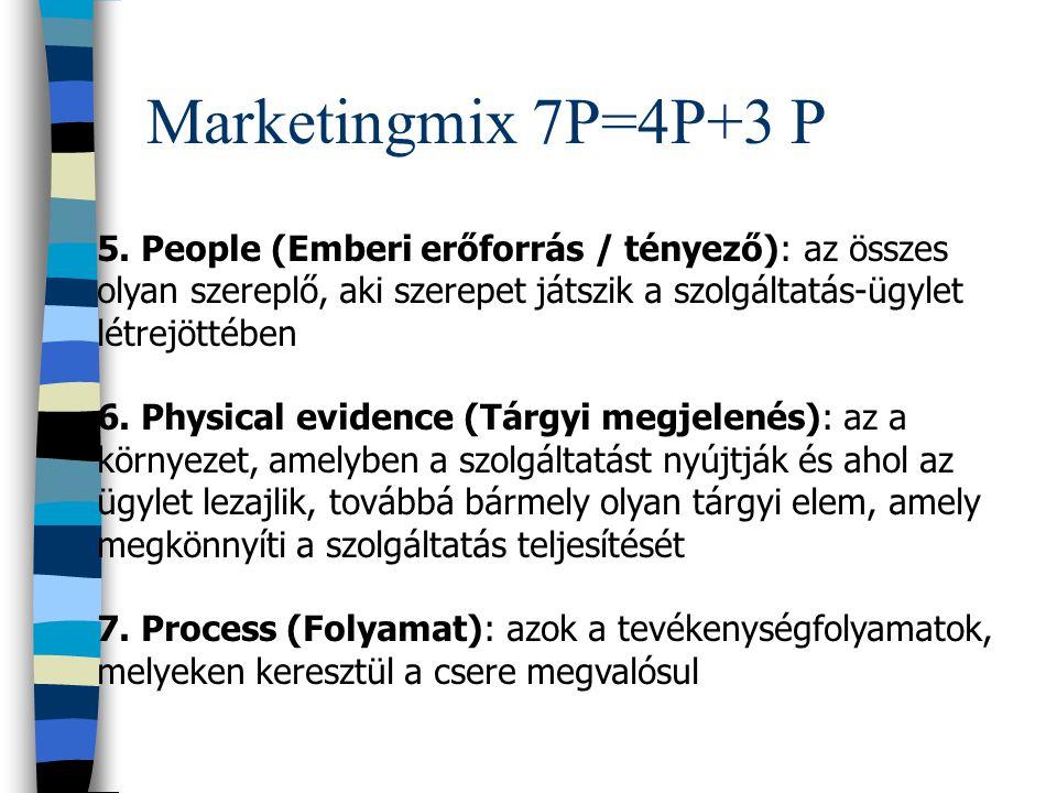 Marketingmix 8P=4P+4P (Morisson 1989.) 5.People – emberi erőforrás, emberi tényező 6.