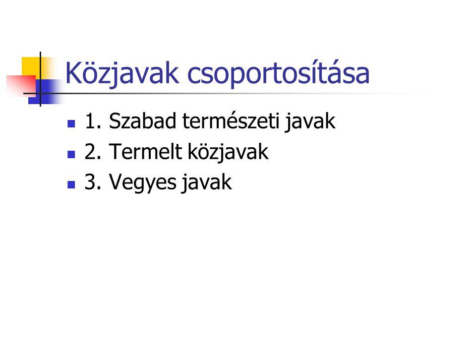 Közjavak csoportosítása 1. Szabad természeti javak 2. Termelt közjavak 3. Vegyes javak