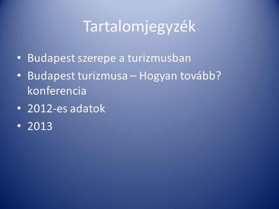 Tartalomjegyzék Budapest szerepe a turizmusban Budapest turizmusa – Hogyan tovább? konferencia 2012-es adatok 2013
