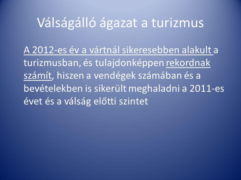 Válságálló ágazat a turizmus A 2012-es év a vártnál sikeresebben alakult a turizmusban, és tulajdonképpen rekordnak számít, hiszen a vendégek számában