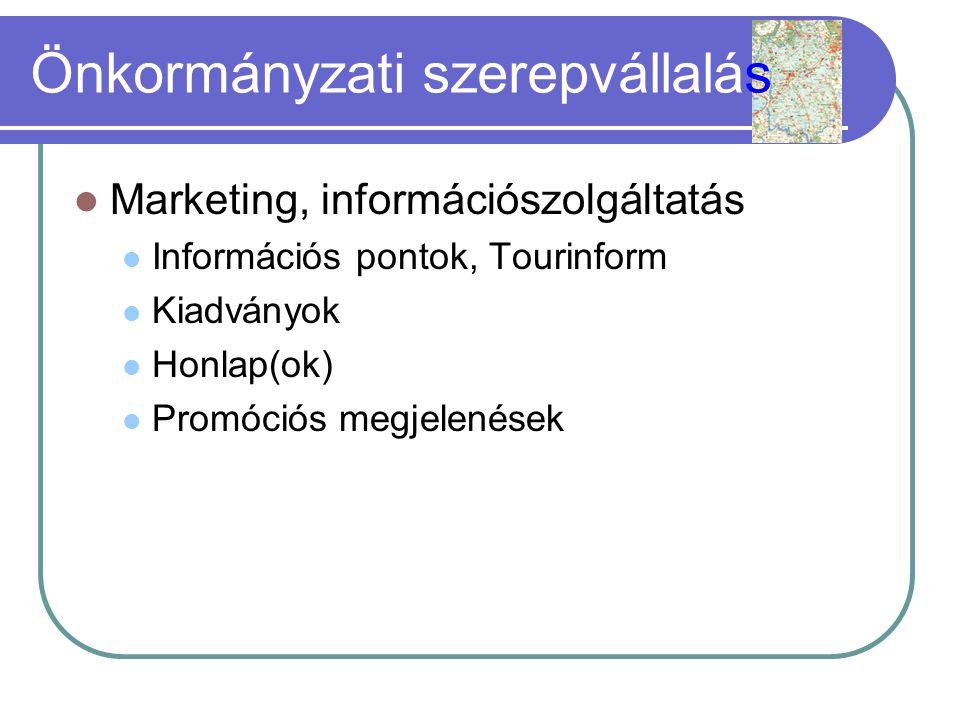 Önkormányzati szerepvállalás Marketing, információszolgáltatás Információs pontok, Tourinform Kiadványok Honlap(ok) Promóciós megjelenések