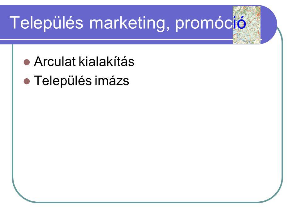 Település marketing, promóció Arculat kialakítás Település imázs