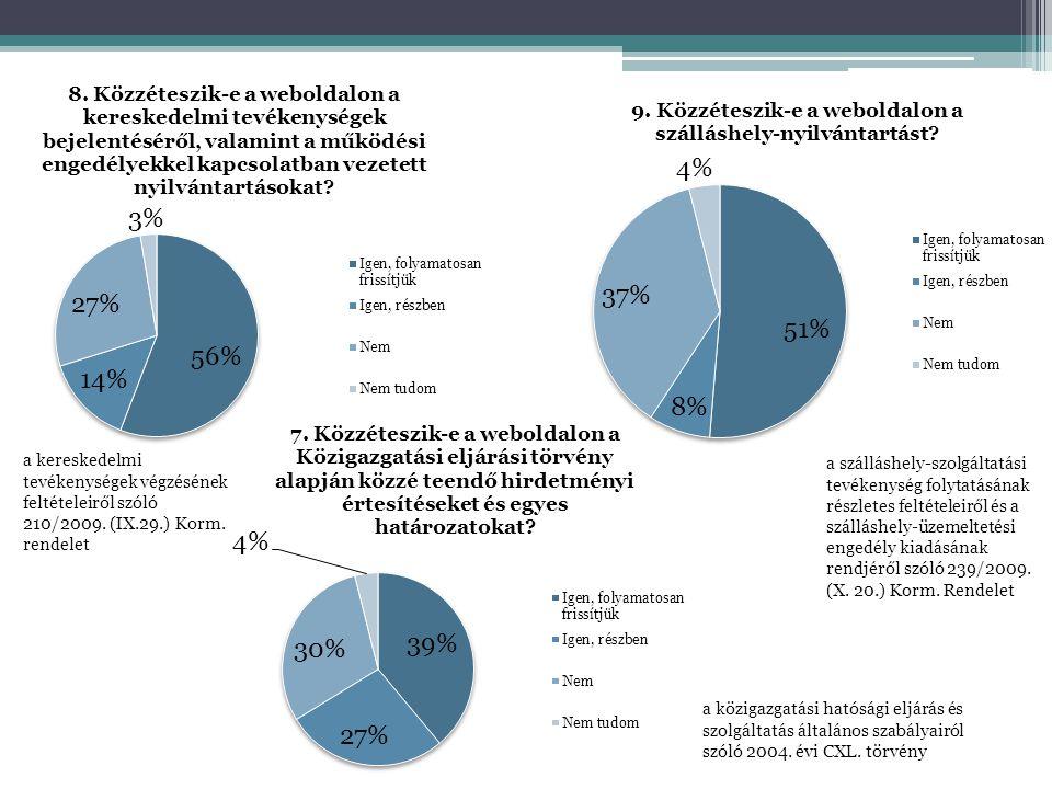 a helyi önkormányzatok törvényességi felügyeletének részletes szabályairól szóló 119/2012.
