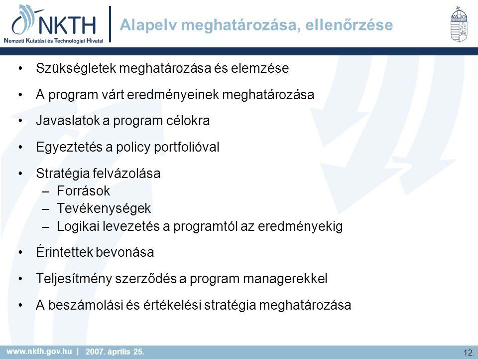 www.nkth.gov.hu | 12. 2007. április 25. Alapelv meghatározása, ellenőrzése Szükségletek meghatározása és elemzése A program várt eredményeinek meghatá