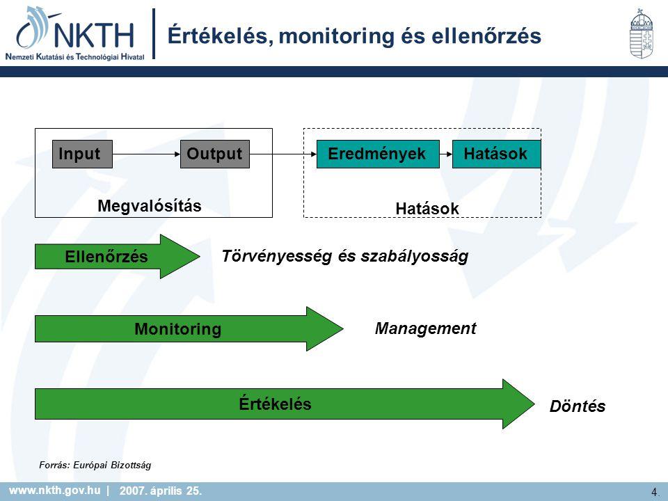www.nkth.gov.hu | 4. 2007. április 25. Értékelés Monitoring InputOutput Eredmények Ellenőrzés Értékelés, monitoring és ellenőrzés Megvalósítás Törvény