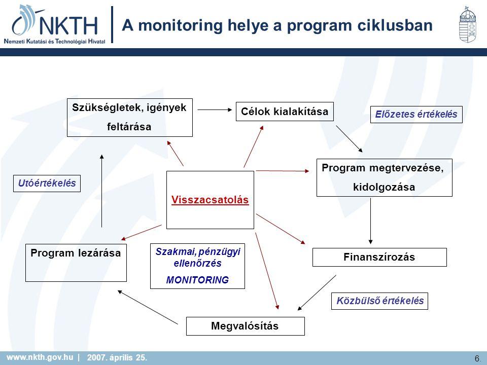 www.nkth.gov.hu | 6. 2007. április 25. A monitoring helye a program ciklusban Szükségletek, igények feltárása Célok kialakítása Program megtervezése,
