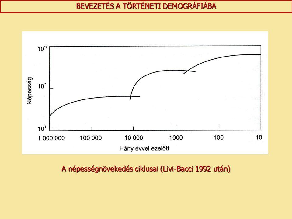BEVEZETÉS A TÖRTÉNETI DEMOGRÁFIÁBA A népességnövekedés ciklusai (Livi-Bacci 1992 után)