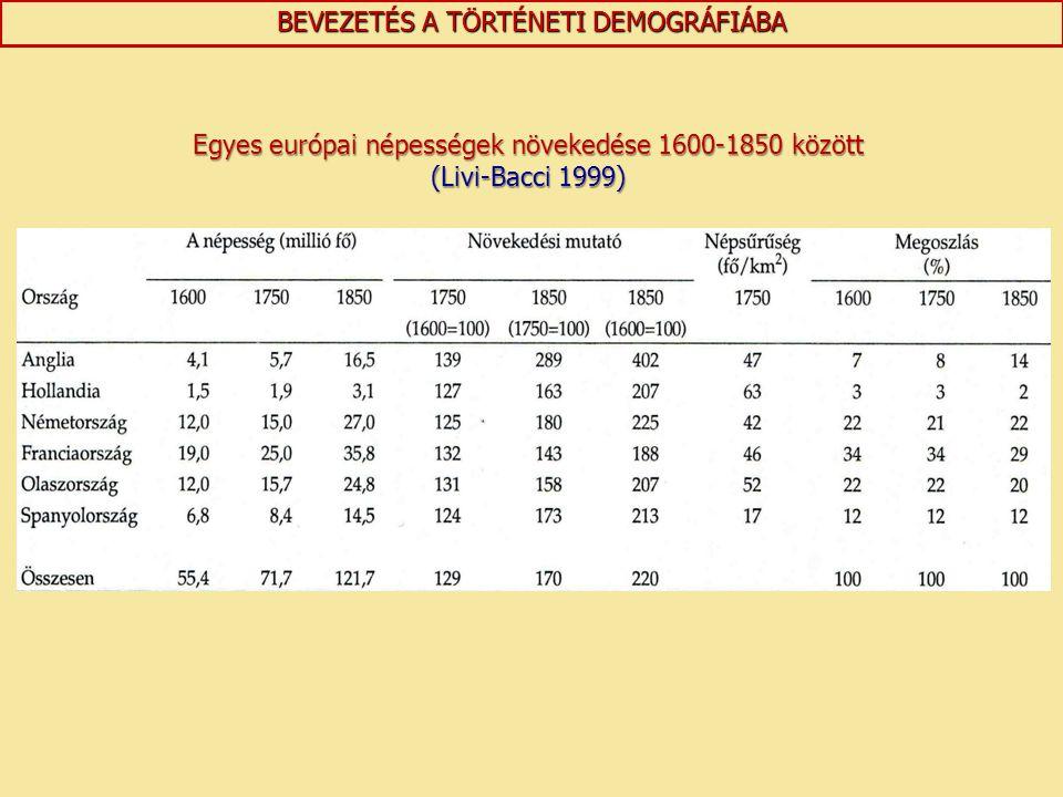 BEVEZETÉS A TÖRTÉNETI DEMOGRÁFIÁBA Egyes európai népességek növekedése 1600-1850 között (Livi-Bacci 1999)