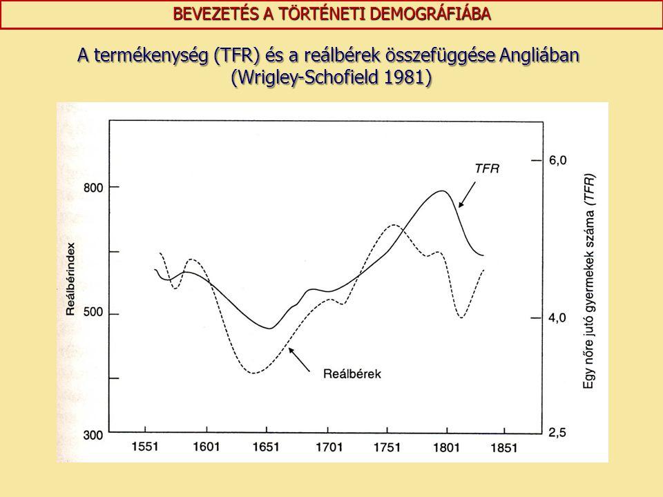 BEVEZETÉS A TÖRTÉNETI DEMOGRÁFIÁBA A termékenység (TFR) és a reálbérek összefüggése Angliában (Wrigley-Schofield 1981) (Wrigley-Schofield 1981)