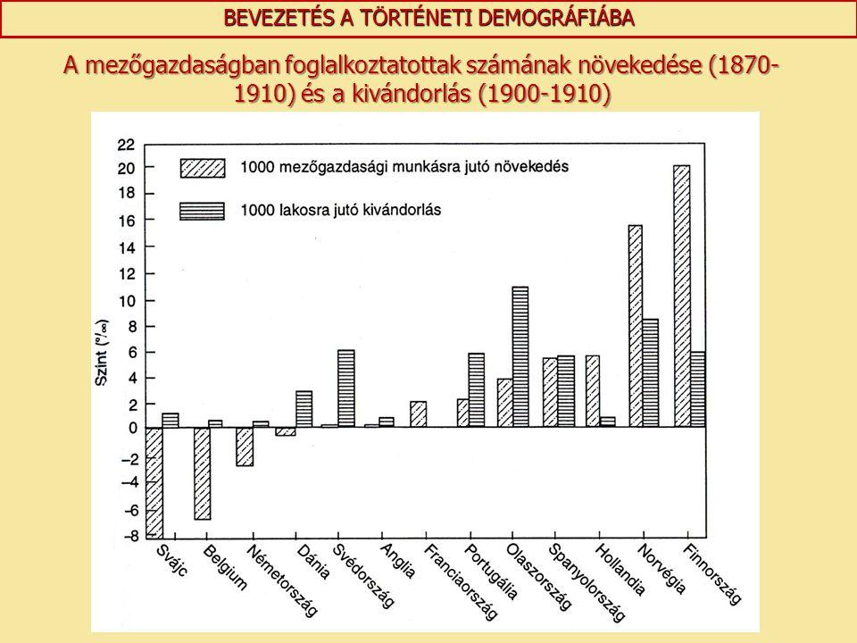 BEVEZETÉS A TÖRTÉNETI DEMOGRÁFIÁBA A mezőgazdaságban foglalkoztatottak számának növekedése (1870- 1910) és a kivándorlás (1900-1910)