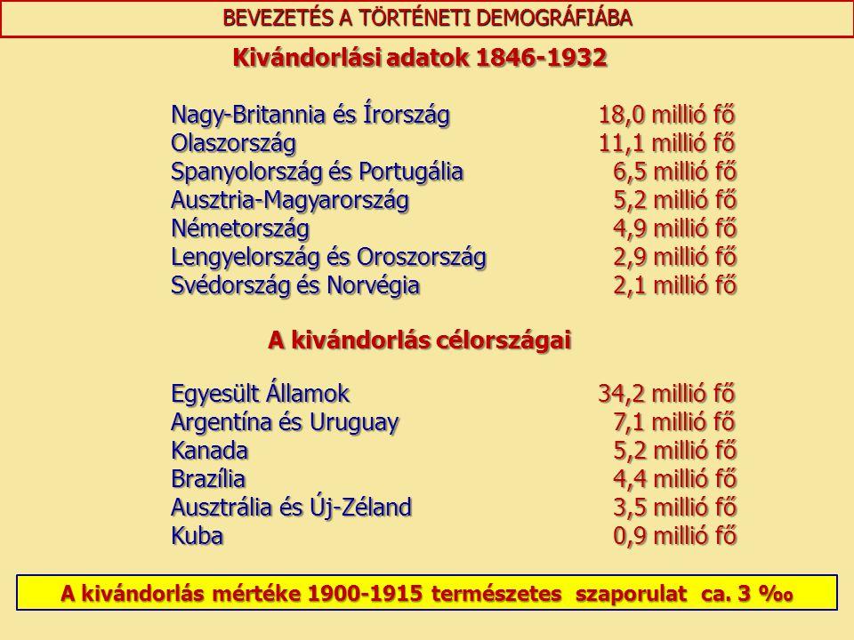 BEVEZETÉS A TÖRTÉNETI DEMOGRÁFIÁBA Kivándorlási adatok 1846-1932 Nagy-Britannia és Írország 18,0 millió fő Olaszország 11,1 millió fő Spanyolország és