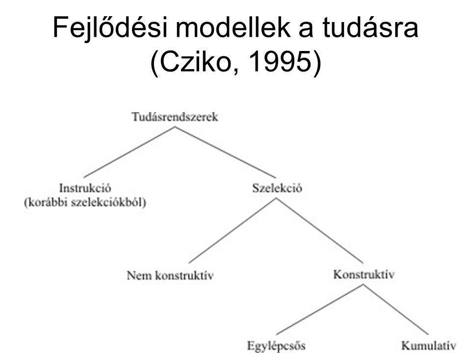 Fejlődési modellek a tudásra (Cziko, 1995)