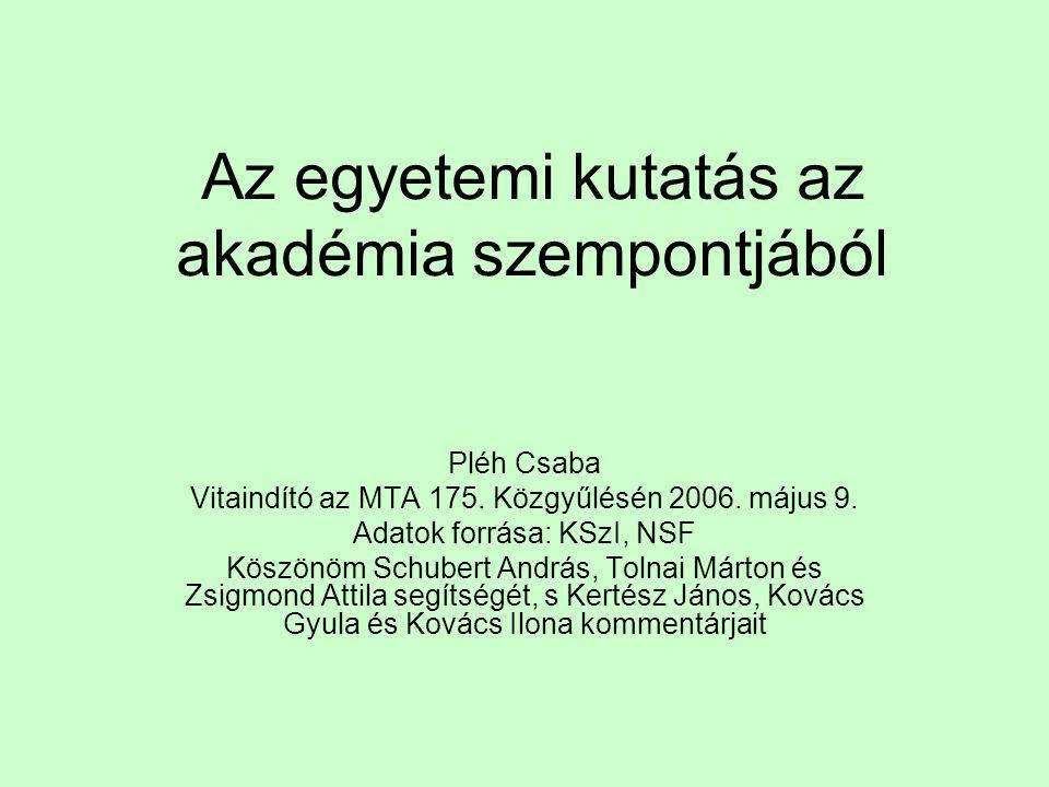 Vázlat Az egyetemi kutatás jellemzői és az egyetemek átalakulása A kutatás átalakulása A magyar egyetemek pozíciója az átalakulásokban Az együttműködés kitüntetett szerepe A támogatott kutatóhelyek kulcshelyzete Az MTA és a hitelesítés: Milyen legyen a kutatóegyetem.