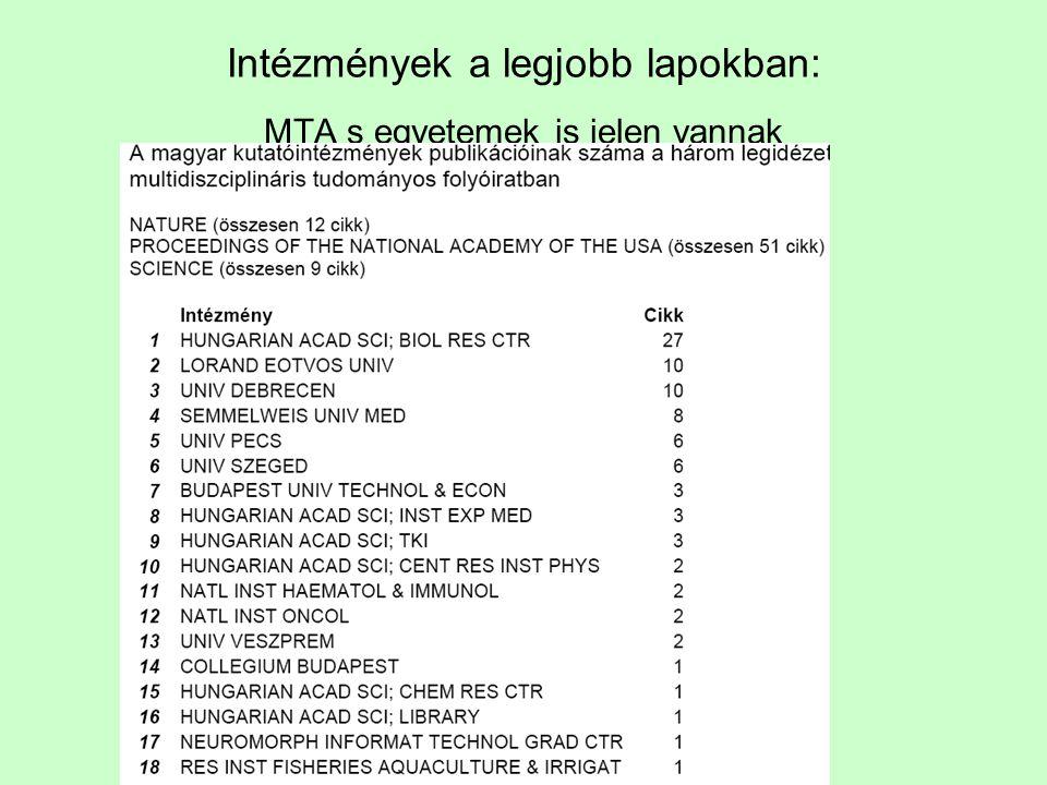 Intézmények a legjobb lapokban: MTA s egyetemek is jelen vannak