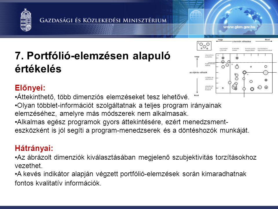 7. Portfólió-elemzésen alapuló értékelés Előnyei: Áttekinthető, több dimenziós elemzéseket tesz lehetővé. Olyan többlet-információt szolgáltatnak a te