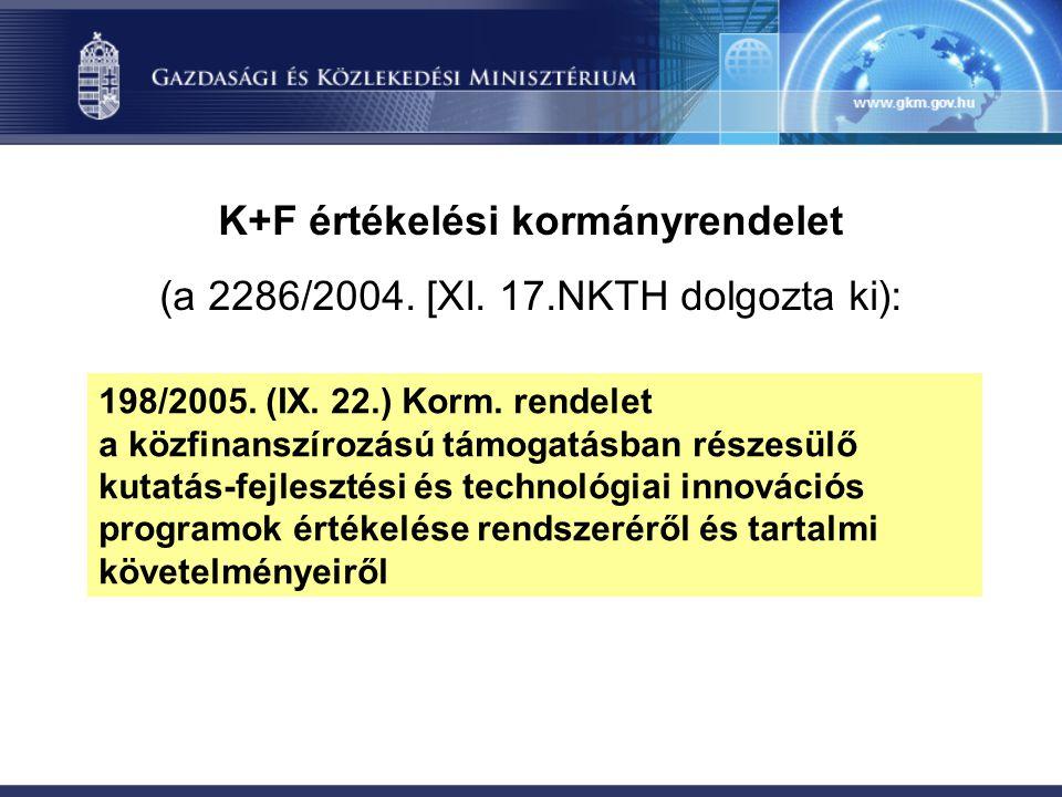 K+F értékelési kormányrendelet (a 2286/2004. [XI. 17.NKTH dolgozta ki): 198/2005. (IX. 22.) Korm. rendelet a közfinanszírozású támogatásban részesülő