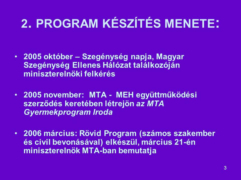 3 2. PROGRAM KÉSZÍTÉS MENETE : 2005 október – Szegénység napja, Magyar Szegénység Ellenes Hálózat találkozóján miniszterelnöki felkérés 2005 november: