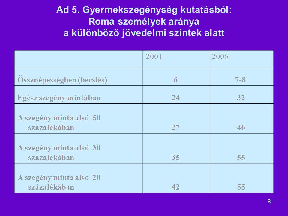 8 Ad 5.