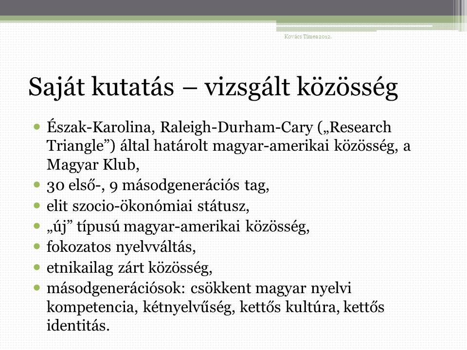 """Saját kutatás – vizsgált közösség Észak-Karolina, Raleigh-Durham-Cary (""""Research Triangle ) által határolt magyar-amerikai közösség, a Magyar Klub, 30 első-, 9 másodgenerációs tag, elit szocio-ökonómiai státusz, """"új típusú magyar-amerikai közösség, fokozatos nyelvváltás, etnikailag zárt közösség, másodgenerációsok: csökkent magyar nyelvi kompetencia, kétnyelvűség, kettős kultúra, kettős identitás."""