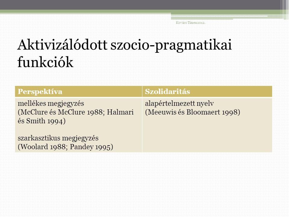 Aktivizálódott szocio-pragmatikai funkciók PerspektívaSzolidaritás mellékes megjegyzés (McClure és McClure 1988; Halmari és Smith 1994) szarkasztikus megjegyzés (Woolard 1988; Pandey 1995) alapértelmezett nyelv (Meeuwis és Bloomaert 1998) Kovács Tímea 2012.