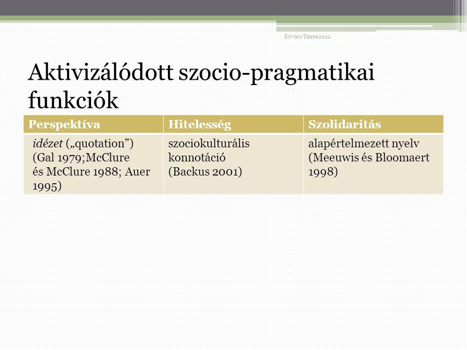 """Aktivizálódott szocio-pragmatikai funkciók PerspektívaHitelességSzolidaritás idézet (""""quotation ) (Gal 1979;McClure és McClure 1988; Auer 1995) szociokulturális konnotáció (Backus 2001) alapértelmezett nyelv (Meeuwis és Bloomaert 1998) Kovács Tímea 2012."""