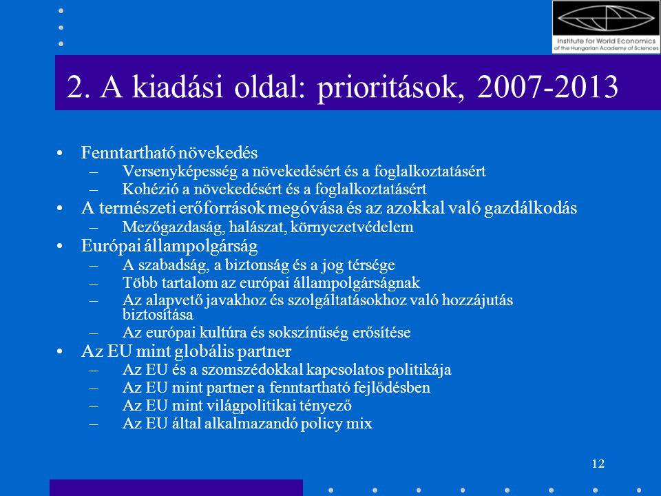 12 2. A kiadási oldal: prioritások, 2007-2013 Fenntartható növekedés –Versenyképesség a növekedésért és a foglalkoztatásért –Kohézió a növekedésért és