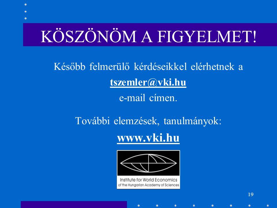 19 KÖSZÖNÖM A FIGYELMET.Később felmerülő kérdéseikkel elérhetnek a tszemler@vki.hu e-mail címen.