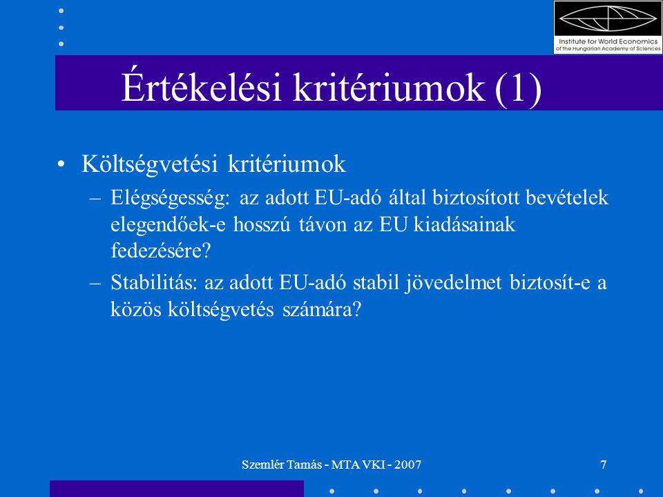 Szemlér Tamás - MTA VKI - 20077 Értékelési kritériumok (1) Költségvetési kritériumok –Elégségesség: az adott EU-adó által biztosított bevételek elegendőek-e hosszú távon az EU kiadásainak fedezésére.