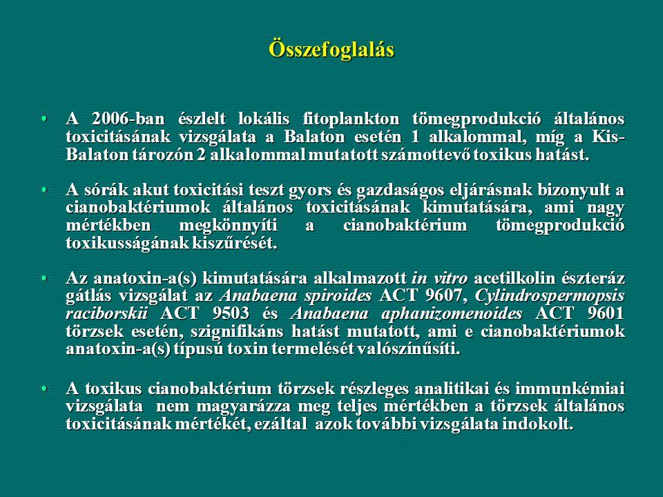 Összefoglalás A 2006-ban észlelt lokális fitoplankton tömegprodukció általános toxicitásának vizsgálata a Balaton esetén 1 alkalommal, míg a Kis- Bala