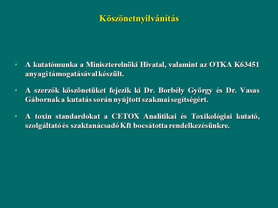 Köszönetnyilvánítás A kutatómunka a Miniszterelnöki Hivatal, valamint az OTKA K63451 anyagi támogatásával készült.A kutatómunka a Miniszterelnöki Hiva