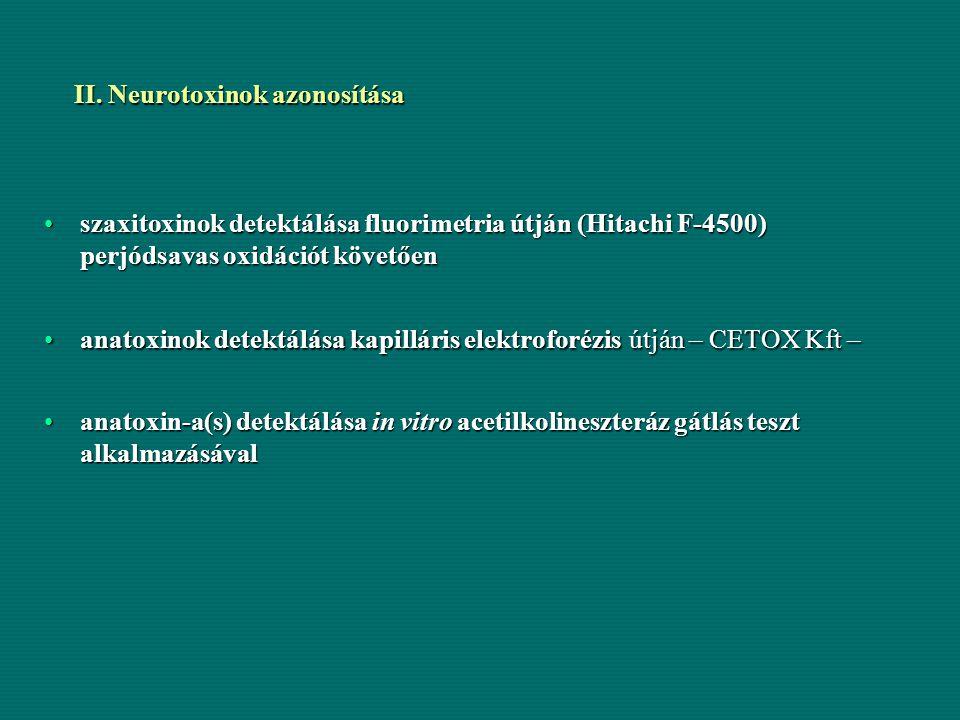 """2.kép. A - 96 férőhelyes """"mikroplate"""" tesztrendszer; B – sórák naupliák a mikroplate cellákban II. Neurotoxinok azonosítása szaxitoxinok detektálása f"""