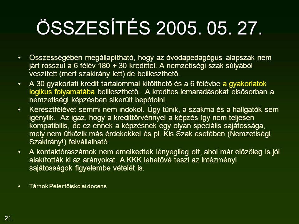 21. ÖSSZESÍTÉS 2005. 05. 27. Összességében megállapítható, hogy az óvodapedagógus alapszak nem járt rosszul a 6 félév 180 + 30 kredittel. A nemzetiség
