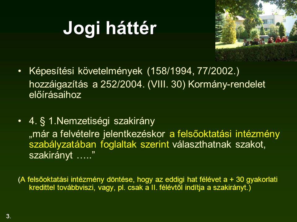 3.Jogi háttér Képesítési követelmények (158/1994, 77/2002.) hozzáigazítás a 252/2004.