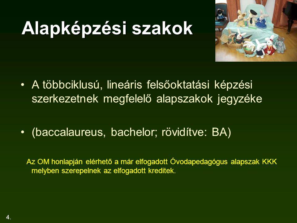 4. Alapképzési szakok A többciklusú, lineáris felsőoktatási képzési szerkezetnek megfelelő alapszakok jegyzéke (baccalaureus, bachelor; rövidítve: BA)