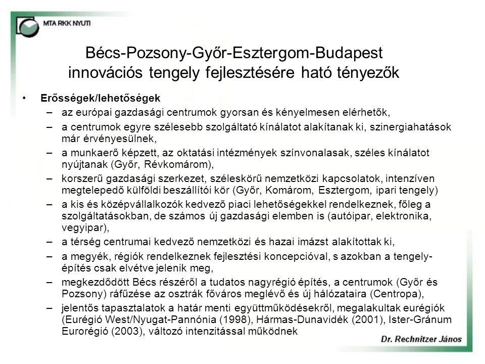 Bécs-Pozsony-Győr-Esztergom-Budapest innovációs tengely fejlesztésére ható tényezők Erősségek/lehetőségek –az európai gazdasági centrumok gyorsan és kényelmesen elérhetők, –a centrumok egyre szélesebb szolgáltató kínálatot alakítanak ki, szinergiahatások már érvényesülnek, –a munkaerő képzett, az oktatási intézmények színvonalasak, széles kínálatot nyújtanak (Győr, Révkomárom), –korszerű gazdasági szerkezet, széleskörű nemzetközi kapcsolatok, intenzíven megtelepedő külföldi beszállítói kör (Győr, Komárom, Esztergom, ipari tengely) –a kis és középvállalkozók kedvező piaci lehetőségekkel rendelkeznek, főleg a szolgáltatásokban, de számos új gazdasági elemben is (autóipar, elektronika, vegyipar), –a térség centrumai kedvező nemzetközi és hazai imázst alakítottak ki, –a megyék, régiók rendelkeznek fejlesztési koncepcióval, s azokban a tengely- építés csak elvétve jelenik meg, –megkezdődött Bécs részéről a tudatos nagyrégió építés, a centrumok (Győr és Pozsony) ráfűzése az osztrák főváros meglévő és új hálózataira (Centropa), –jelentős tapasztalatok a határ menti együttműködésekről, megalakultak eurégiók (Eurégió West/Nyugat-Pannónia (1998), Hármas-Dunavidék (2001), Ister-Gránum Eurorégió (2003), változó intenzitással működnek