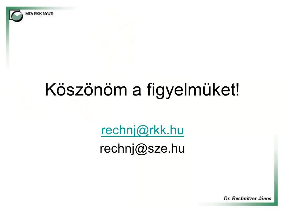 Köszönöm a figyelmüket! rechnj@rkk.hu rechnj@sze.hu