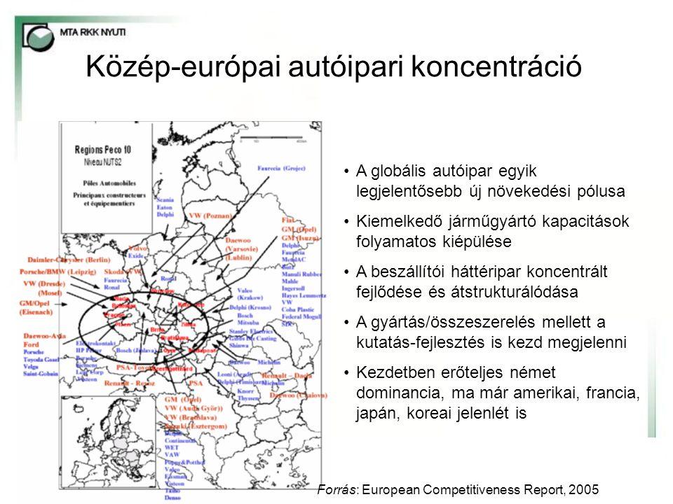 A Duna magyar szakaszának jellemzői Duna Budapestig terjedős szakasz (Felső-Duna) –újrarendeződő gazdaság tengely része (Győr, Komárom, Esztergom, Duna-kanyar) –környezeti problémákkal terhelt (Szigetköz, Szap-Budapest) –határ menti együttműködések intenzív tere, de egyben akadálya is (hidak, kapcsolatok) Budapesti szakasz - gazdasági, kulturális és természeti funkciók, szimbóluma térségnek -közlekedési fejlesztés és turisztikai hasznosítás -speciális környezeti funkciók (sérülékeny vízkészlet): Ráckevei- Soroksári-Duna -Alsó-Duna - turizmus hatása a vízminőségre, folyó menti iparok környezetbiztonsági feltételei (Dunaújváros, Paks, Baja, Mohács) - holtágak, Tisza-Duna csatorna (Baja-Bezdáb-Óbecse) - ökológiai érzékeny terület: Duna-Tisza-közi Homokhátság
