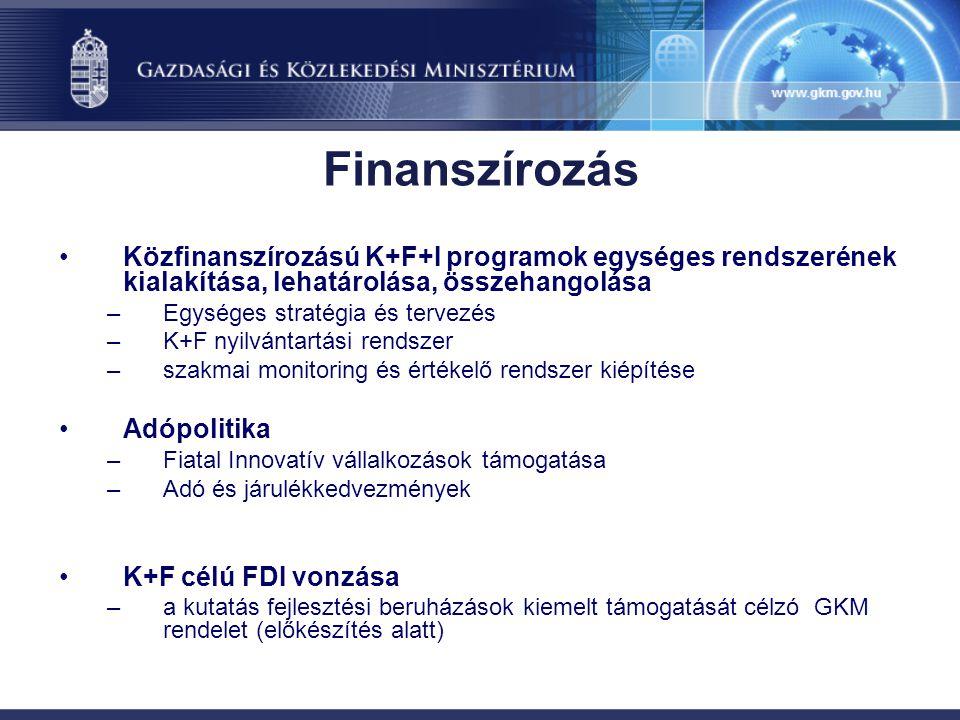 Finanszírozás Közfinanszírozású K+F+I programok egységes rendszerének kialakítása, lehatárolása, összehangolása –Egységes stratégia és tervezés –K+F nyilvántartási rendszer –szakmai monitoring és értékelő rendszer kiépítése Adópolitika –Fiatal Innovatív vállalkozások támogatása –Adó és járulékkedvezmények K+F célú FDI vonzása –a kutatás fejlesztési beruházások kiemelt támogatását célzó GKM rendelet (előkészítés alatt)