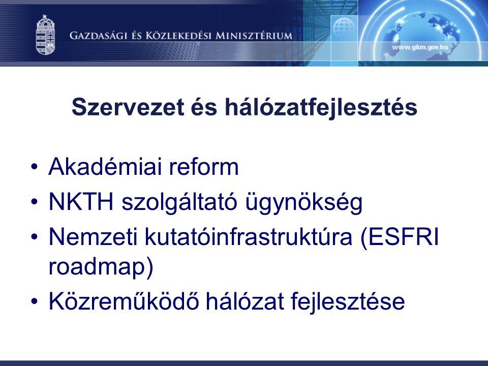 Szervezet és hálózatfejlesztés Akadémiai reform NKTH szolgáltató ügynökség Nemzeti kutatóinfrastruktúra (ESFRI roadmap) Közreműködő hálózat fejlesztése