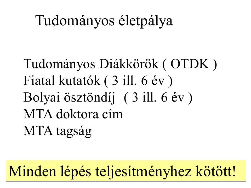 Tudományos Diákkörök ( OTDK ) Fiatal kutatók ( 3 ill.